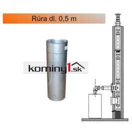 Rúra dl. 0,5 m , hrúbka 0,6 mm - komínová nerezová vložka