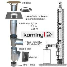 Sada 9,05 m - komínové nerezové vložky 130